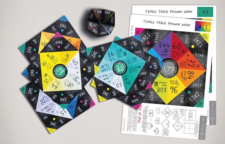 Times Table Printables Featured image Collette and Co