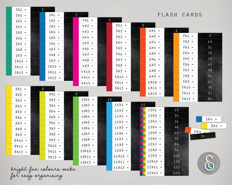 Times Table Flash Cards Printable Editable Collette and Co 3