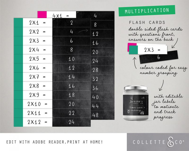 Times Table Flash Cards Printable Editable Collette and Co 4