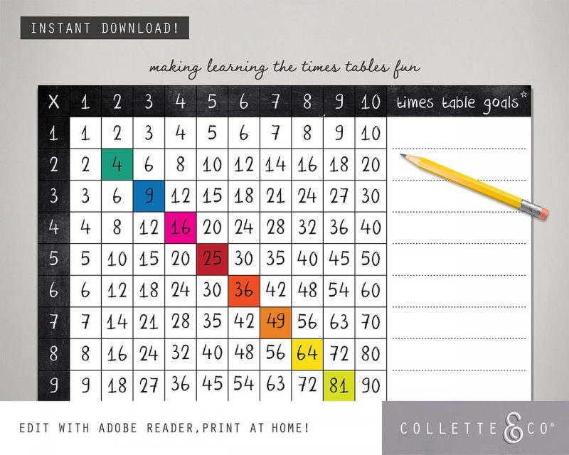 Times Table Square Printable Collette and Co 2