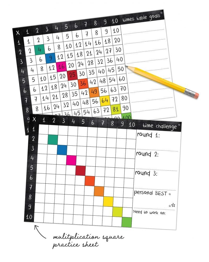 Times Table Square Printable Collette and Co 4