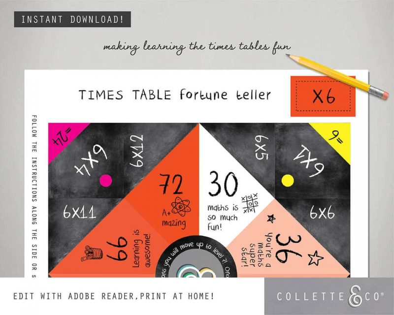Times Table Worksheets Printable Editable Collette and Co 10