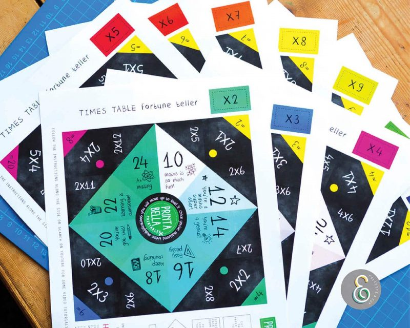 Times Table Worksheets Printable Editable Collette and Co 4